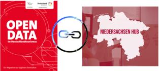 Fragen und Antworten zum Niedersachsen Hub und zum Open Data-Projekt der DZT